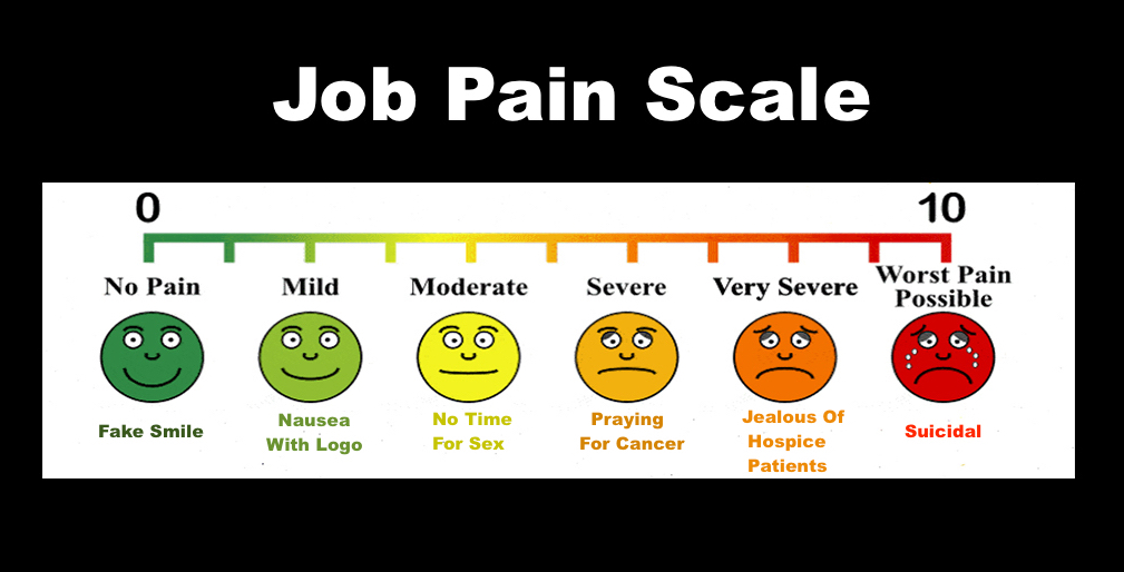 Job Pain Scale Crop