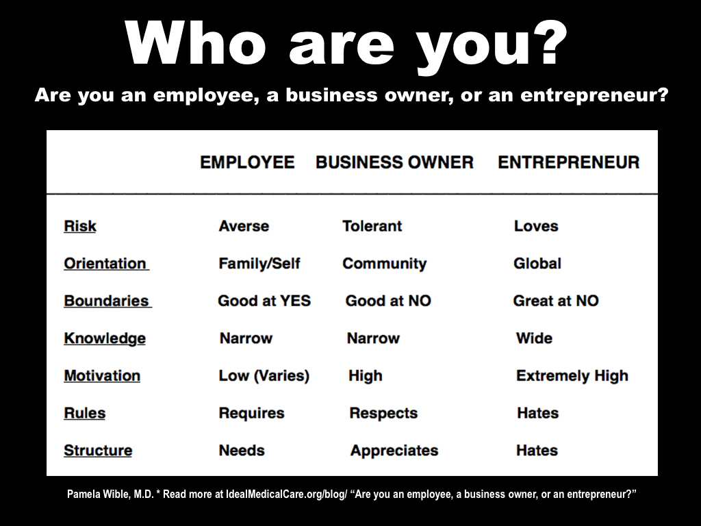 Entrepreneur, Business Owner, Employee