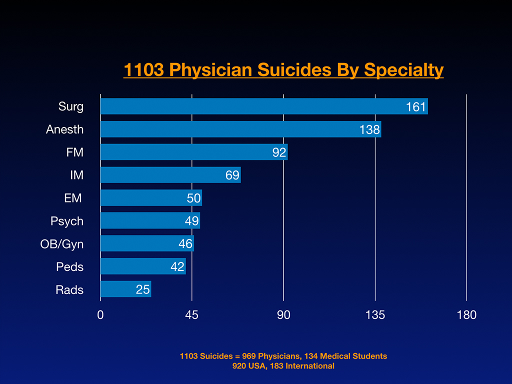 Oklahoma doctor suicides—13 reasons why | Pamela Wible MD