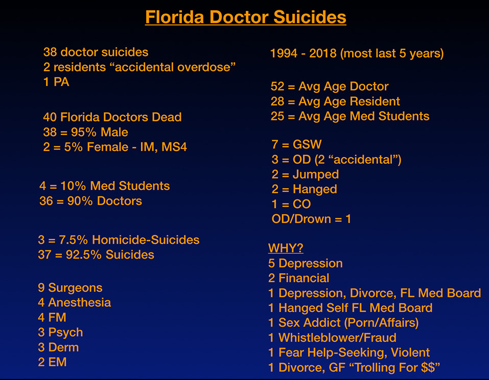 Healing our healers—honoring Florida physicians we lost to